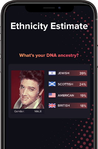 Your Ethnicity Estimate